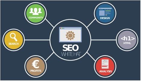 ブログ記事で「検索エンジン最適化」する方法