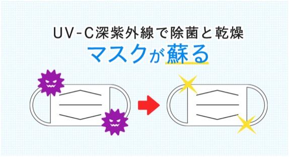 ULTRAWAVE 除菌マスクケース ver.2の特徴