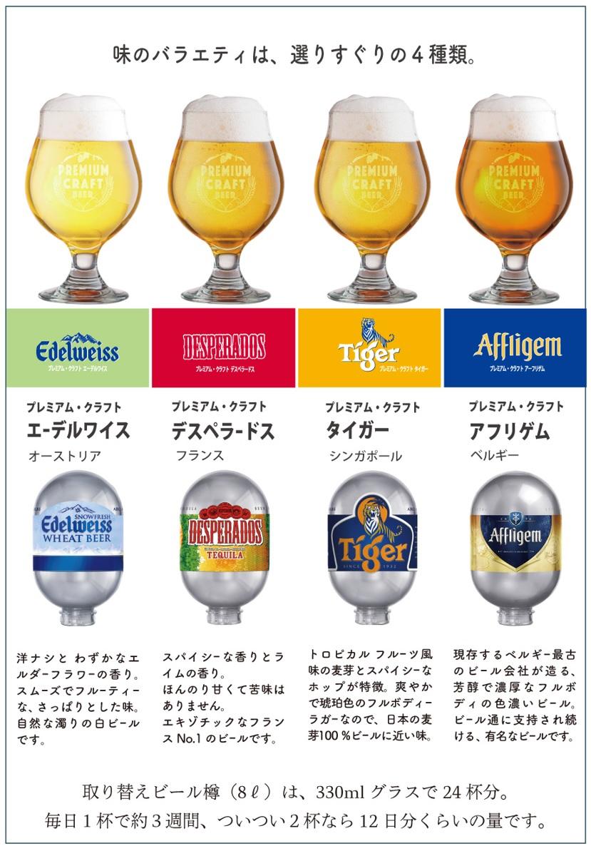 定額制ビールサーバー「NBC-40」世界各地のプレミアムビールを味わえる